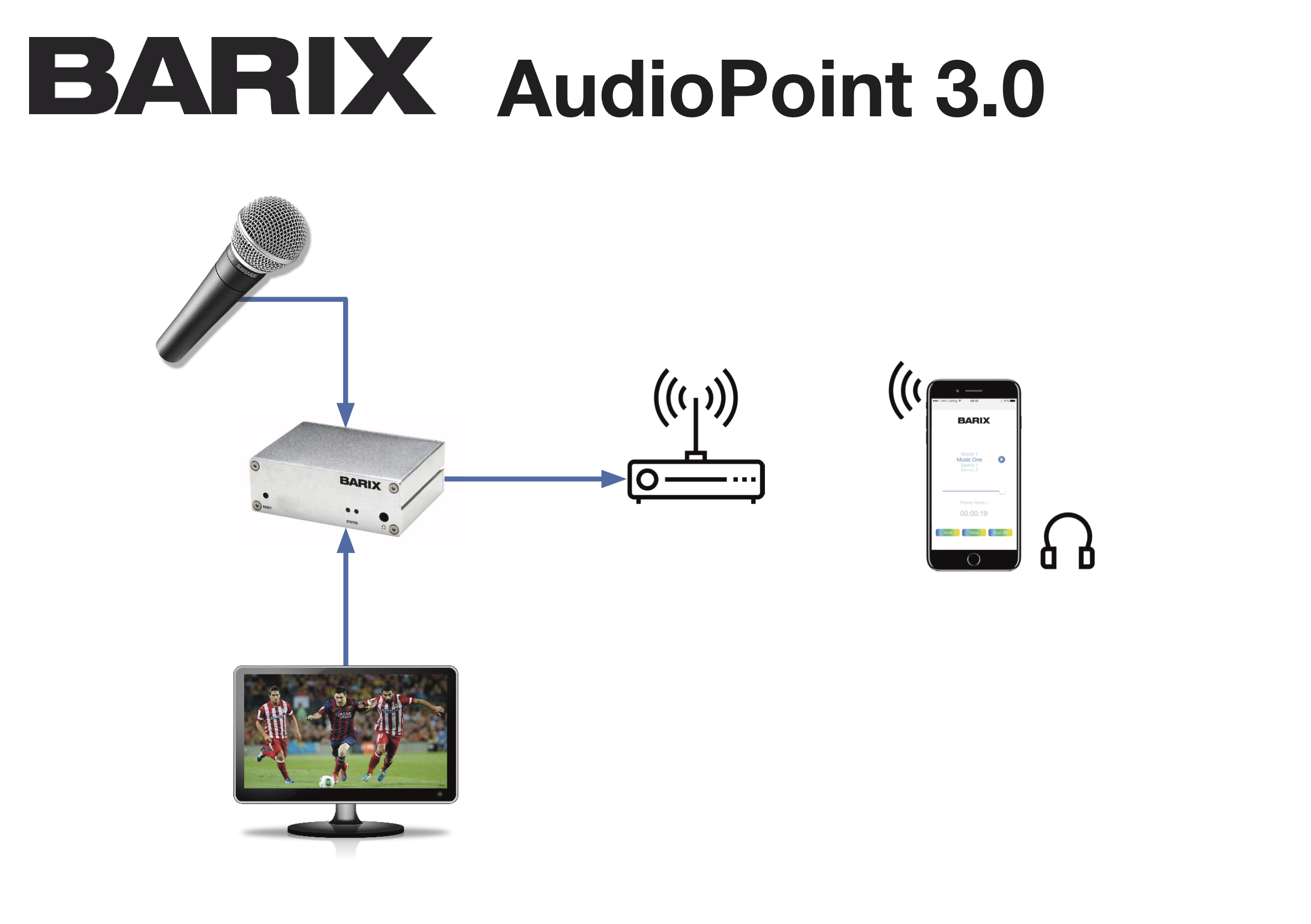 Barix-AudioPoint-Diagram.jpg